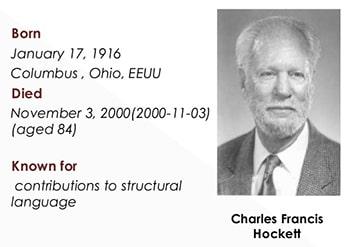 زبان شناس آمریکایی Charles Hockett